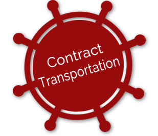 Contract Transportation